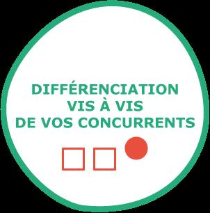 design se différencier