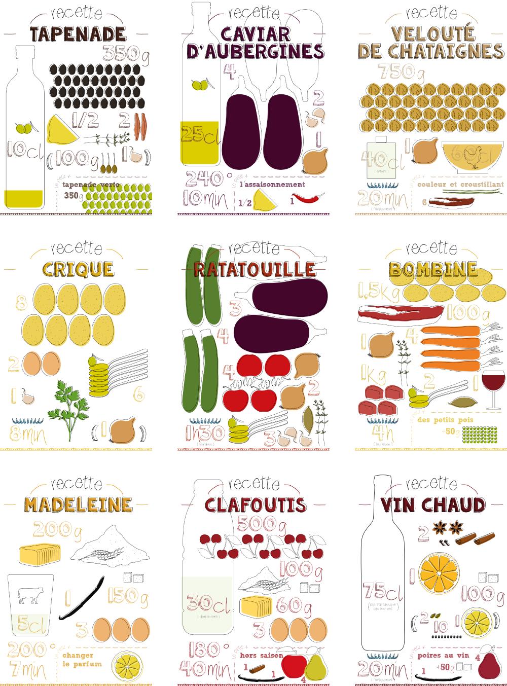 poster design recette cuisine