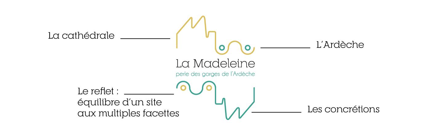 logo grotte La Madeleine - marque touristique